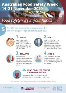 Food safety Week poster